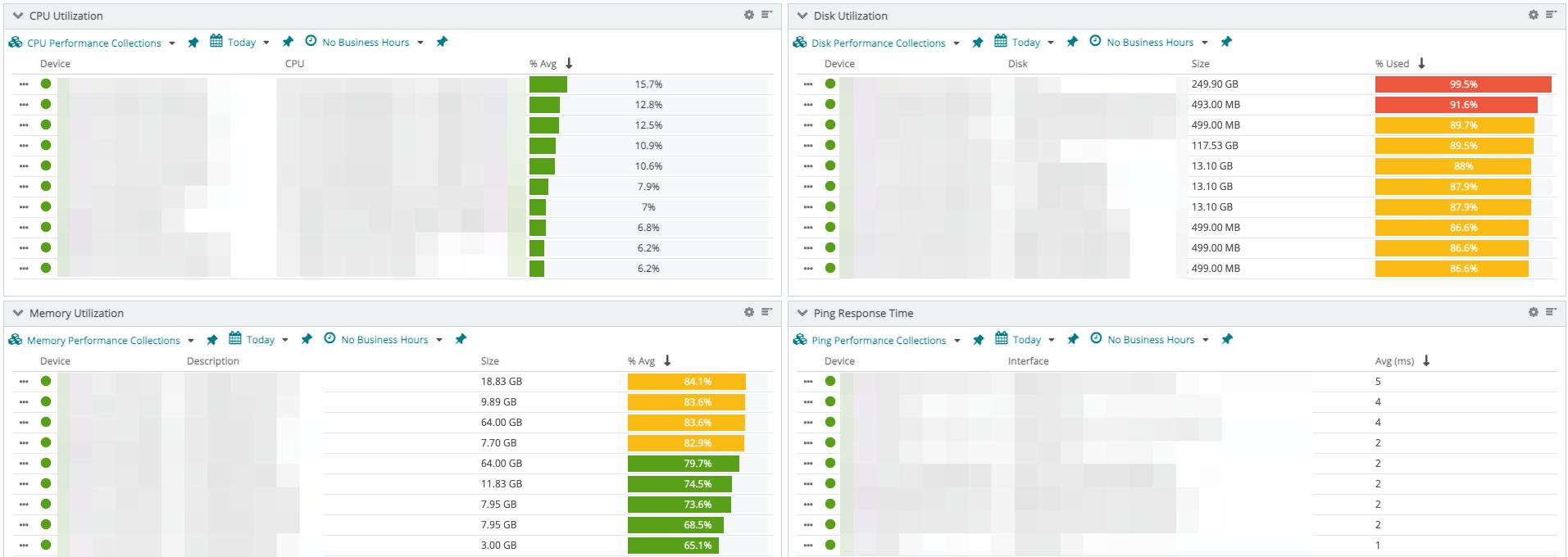 Netzwerkgeräte- & Serverüberwachung